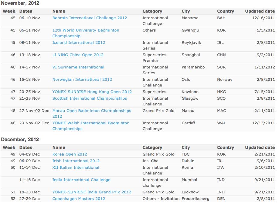 Badminton Turniere 2012